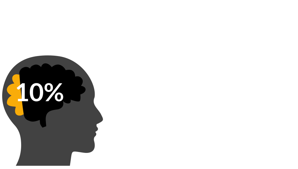 you will remember of 10% of written content
